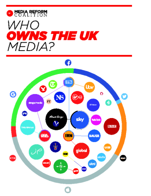 Who owns the UK media – report plus appendix (2015)