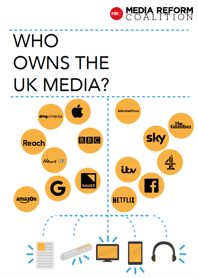 New Report: Who Owns the UK Media in 2019? - Media Reform Coalition